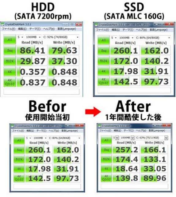レッド☆TOSHIBA-T350☆SSD交換可☆最新Windows10搭載☆ < PC本体/周辺機器の
