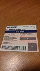 JAL国内線 運賃半額
